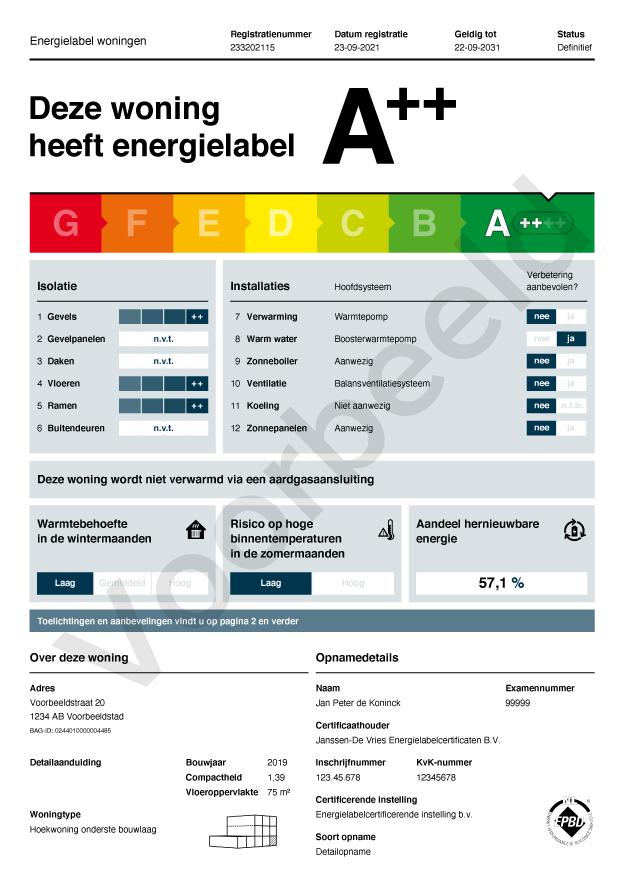 Voorbeeld van een definitief energielabel. Hier staat op welk label de woning heeft en hoe lang het label geldig is. Op de pagina's erachter (niet afgebeeld) staat een toelichting en aanbevelingen om de woning energiezuiniger te maken.